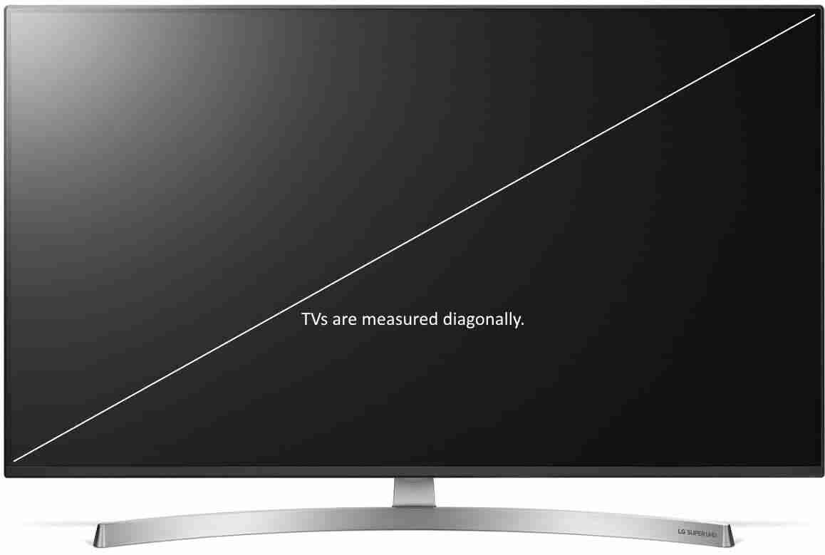 How are tv measured diagonal dimension?