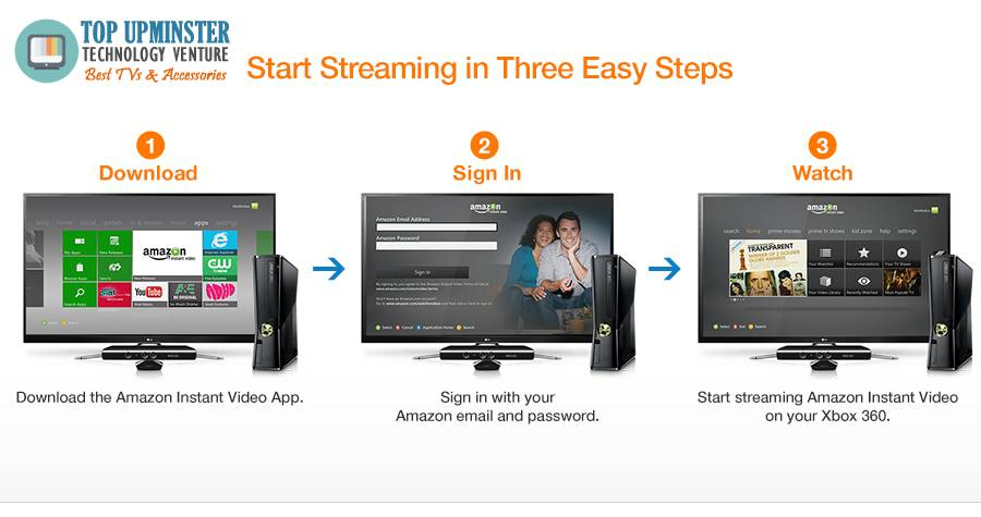 amazon streaming in 3 easy steps