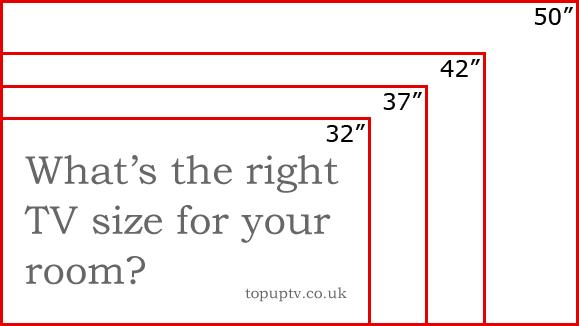size-comparison-tv