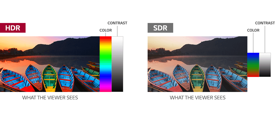 What is HDR 4K Ultra HD HDR